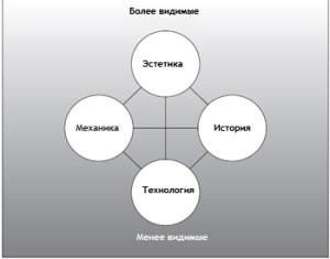 рис4.3